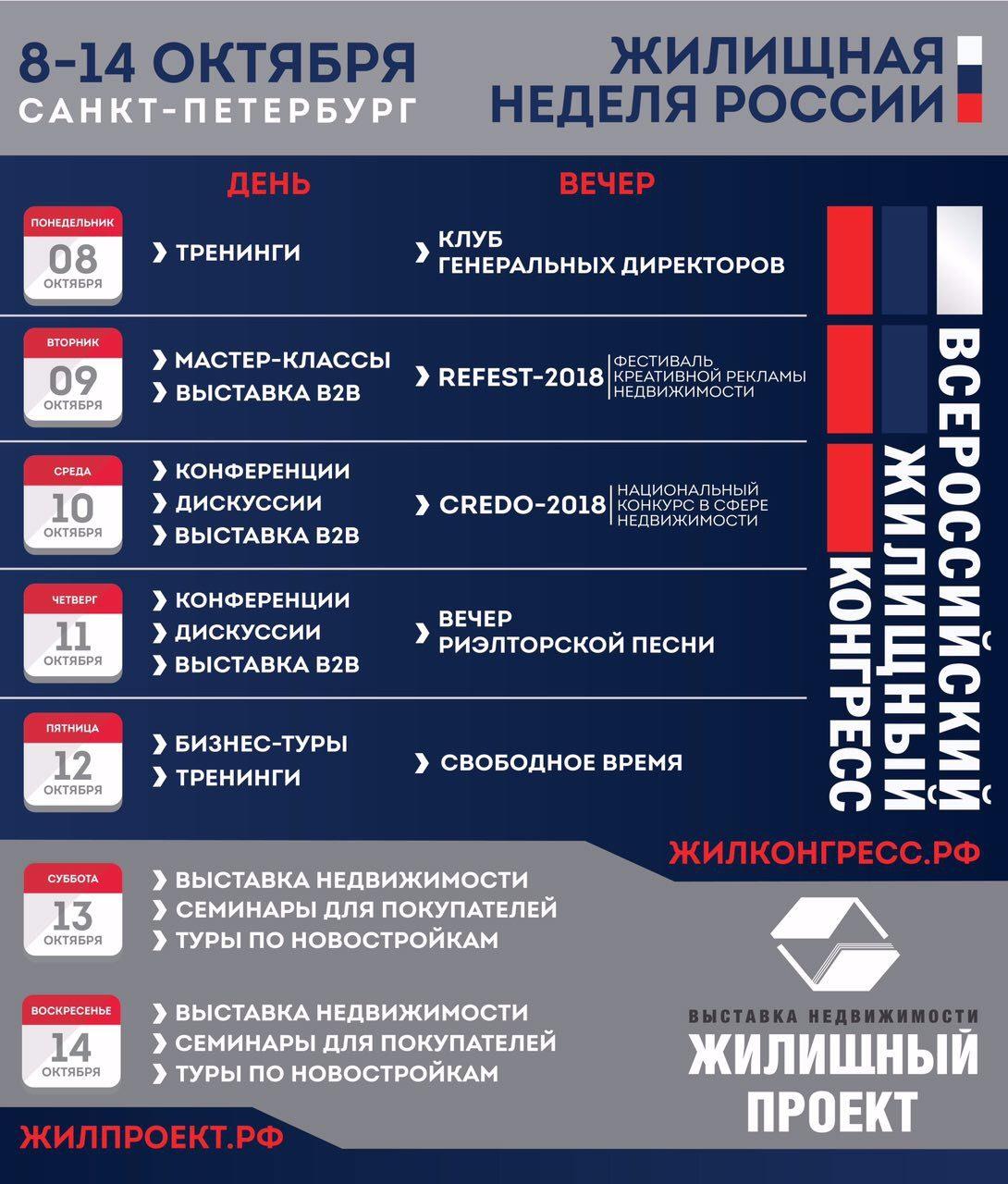 ЖилФорум Санкт-Петербург 2018